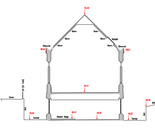 Sections, Internal Elevations and Sectional Elevations